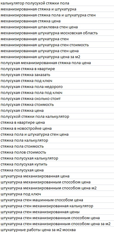 spisok-zaprosov-bautechno